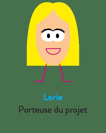 0-Lorie